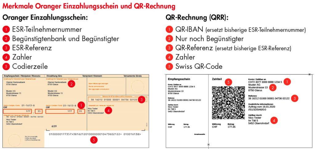 Vergleich oranger ESR mit QR-Rechnung