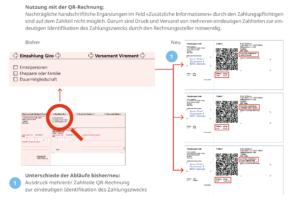 QR-Rechnung zusätzliche Informationen Ankreuzfelder