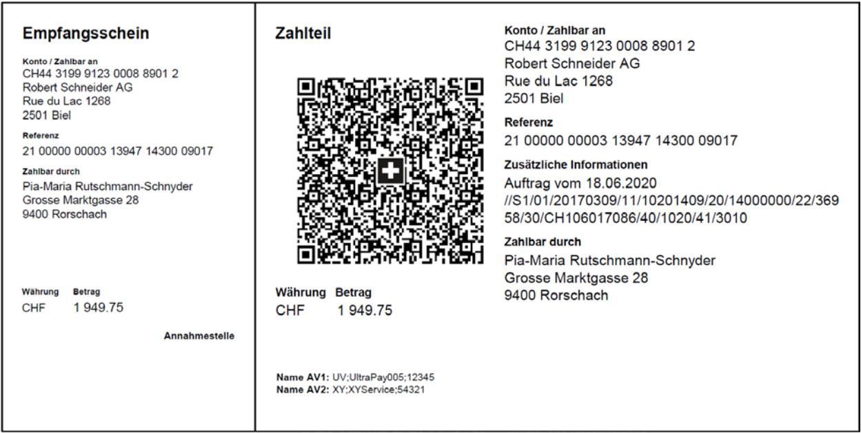 Beispiel Swiss QR Code Rechnung